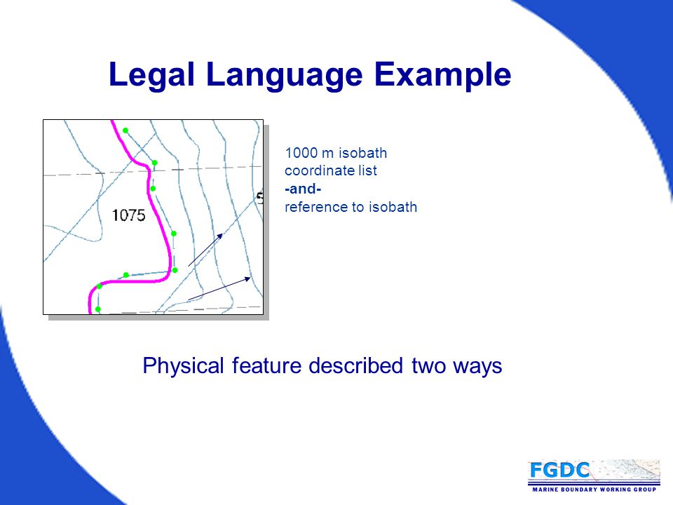 Legal Language Example 1000 m isobath coordinate list -and- reference to isobath Physical feature described two ways