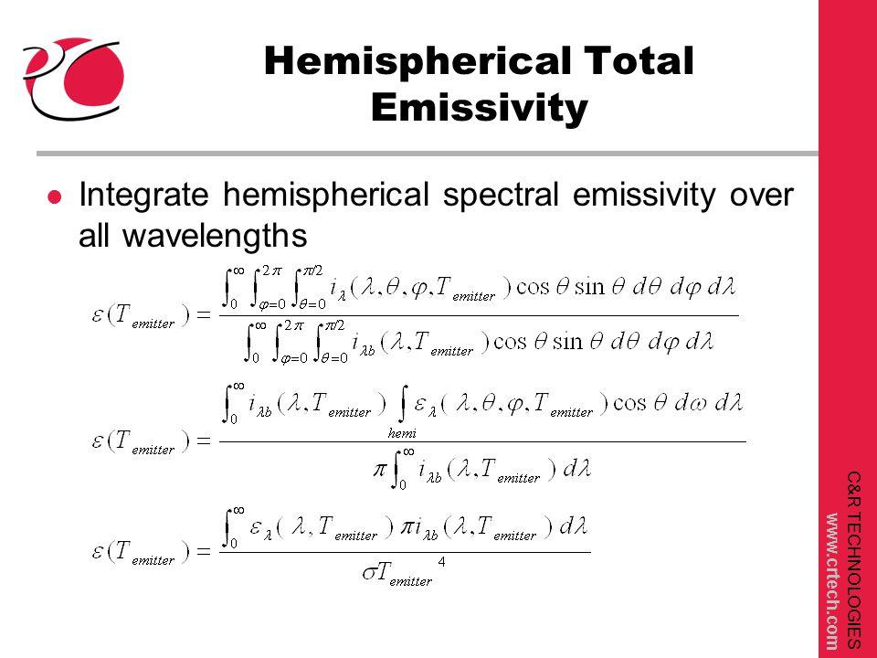 C&R TECHNOLOGIES www.crtech.com Hemispherical Total Emissivity l Integrate hemispherical spectral emissivity over all wavelengths