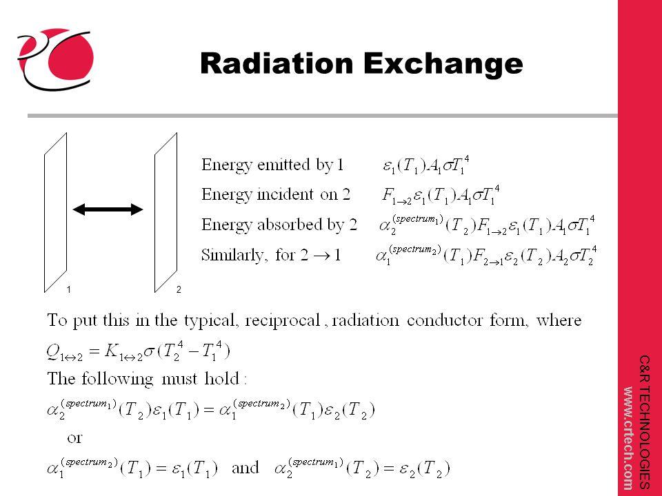 C&R TECHNOLOGIES www.crtech.com Radiation Exchange 12