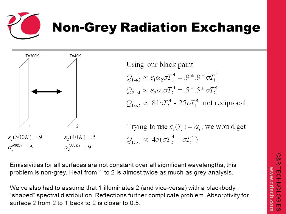 C&R TECHNOLOGIES www.crtech.com Non-Grey Radiation Exchange 12 T=300KT=40K Emissivities for all surfaces are not constant over all significant wavelengths, this problem is non-grey.