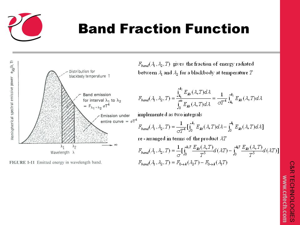 C&R TECHNOLOGIES www.crtech.com Band Fraction Function