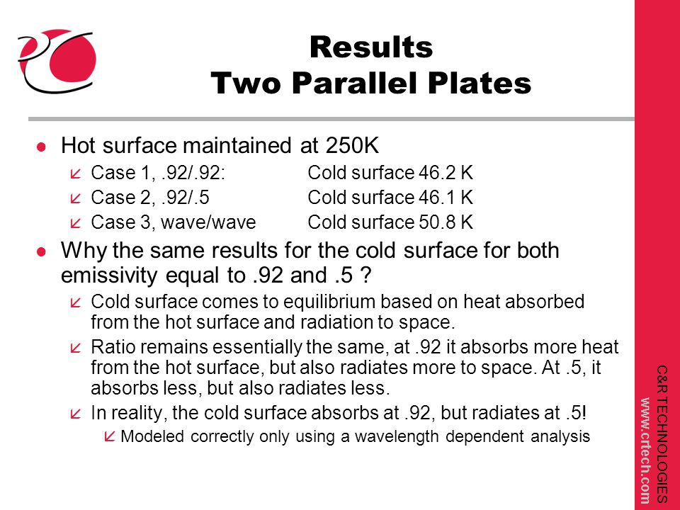 C&R TECHNOLOGIES www.crtech.com Results Two Parallel Plates l Hot surface maintained at 250K å Case 1,.92/.92:Cold surface 46.2 K å Case 2,.92/.5Cold surface 46.1 K å Case 3, wave/waveCold surface 50.8 K l Why the same results for the cold surface for both emissivity equal to.92 and.5 .