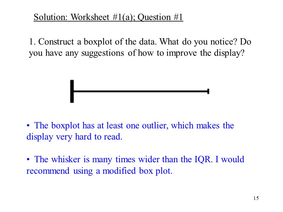 15 1. Construct a boxplot of the data. What do you notice.