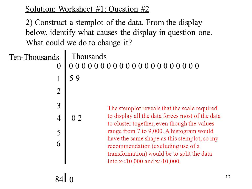 17 2) Construct a stemplot of the data.