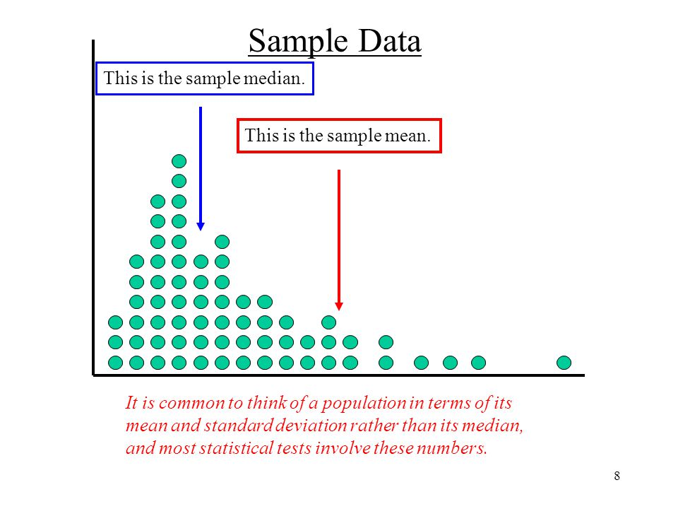 8 This is the sample mean. This is the sample median.