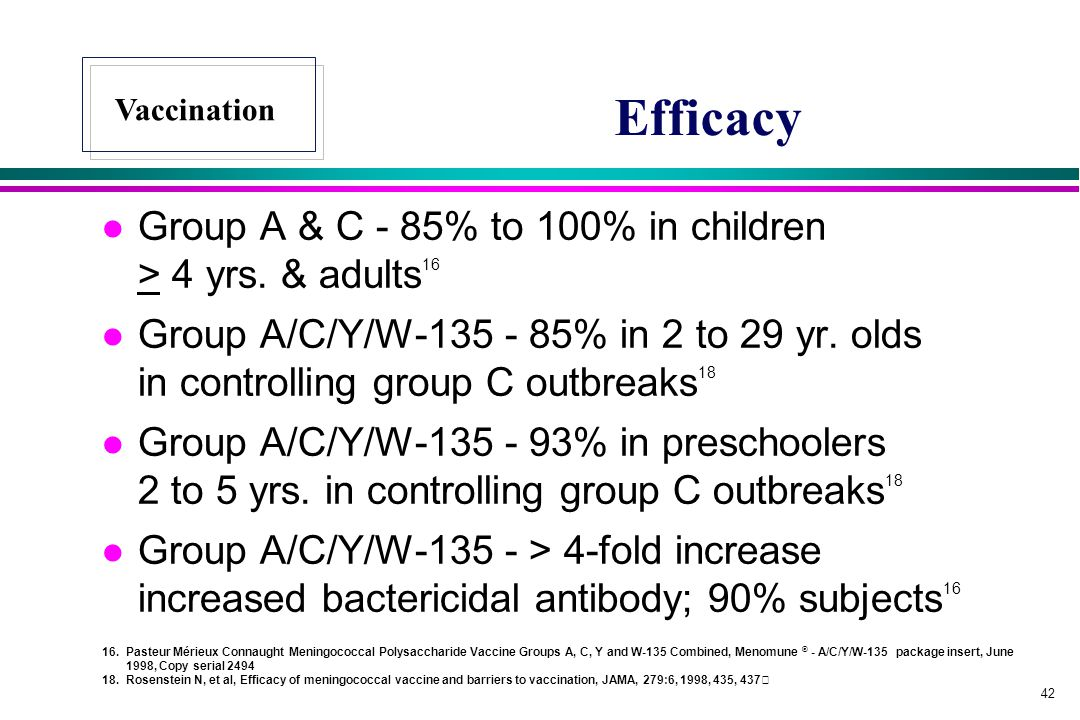 42 Efficacy l Group A & C - 85% to 100% in children > 4 yrs.