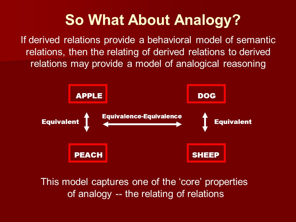 Equivalent This model captures one of the 'core' properties of analogy -- the relating of relations If derived relations provide a behavioral model of semantic relations, then the relating of derived relations to derived relations may provide a model of analogical reasoning APPLE SHEEPPEACH DOG Equivalence-Equivalence Equivalent So What About Analogy?