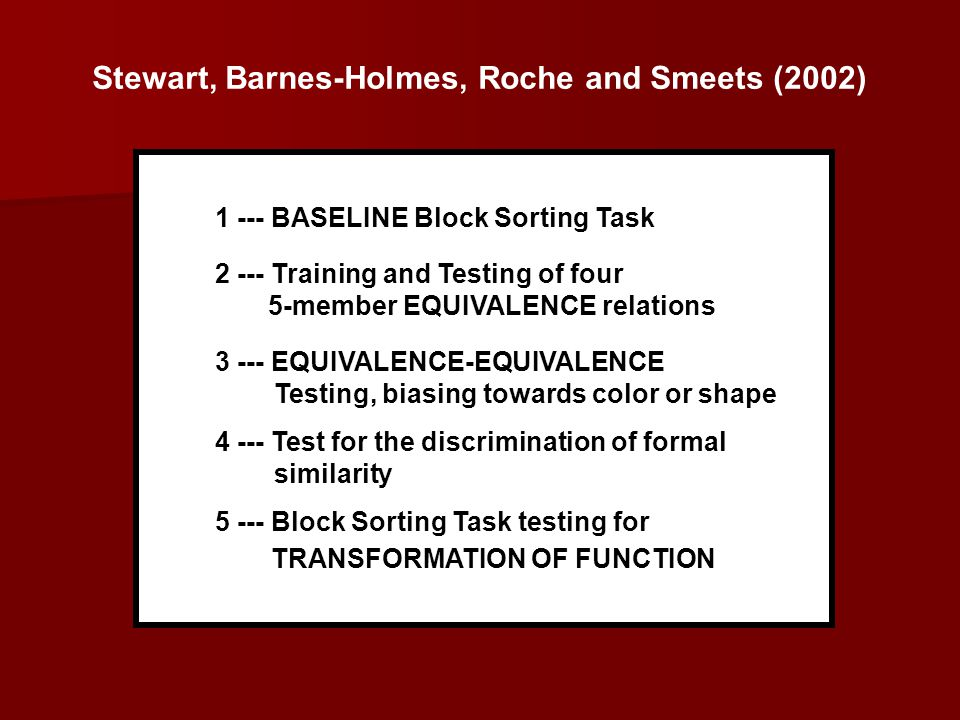 Stewart, Barnes-Holmes, Roche and Smeets (2002) 2 --- Training and Testing of four 5-member EQUIVALENCE relations 1 --- BASELINE Block Sorting Task 4 --- Test for the discrimination of formal similarity 3 --- EQUIVALENCE-EQUIVALENCE Testing, biasing towards color or shape 5 --- Block Sorting Task testing for TRANSFORMATION OF FUNCTION