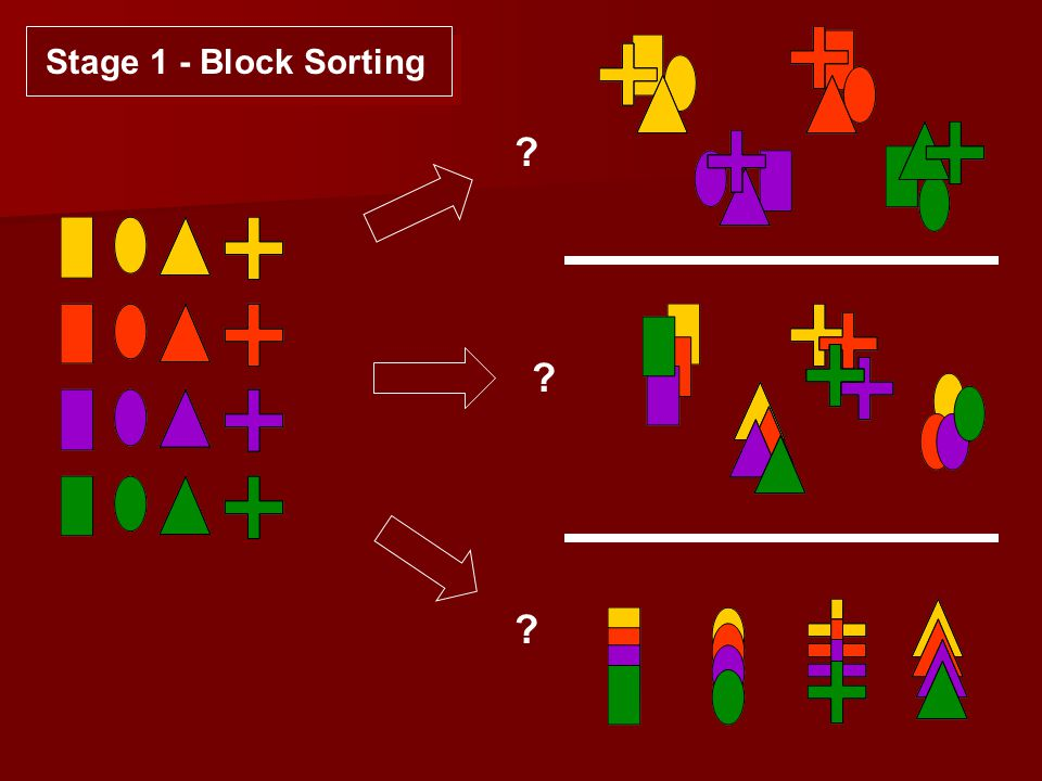 ? ? ? Stage 1 - Block Sorting