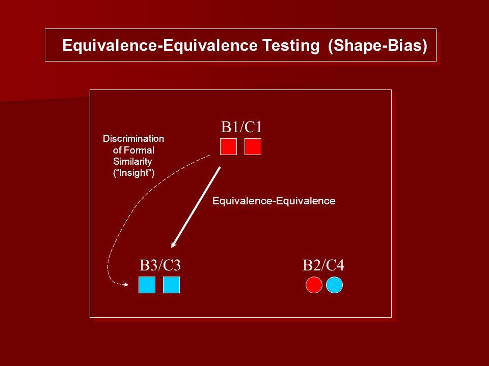 B1/C1 B3/C3B2/C4 Equivalence-Equivalence Testing (Shape-Bias) Equivalence-Equivalence Discrimination of Formal Similarity ( Insight )