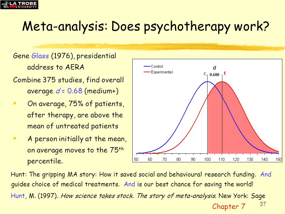 37 Meta-analysis: Does psychotherapy work? Gene Glass (1976), presidential address to AERA Combine 375 studies, find overall average d = 0.68 (medium+