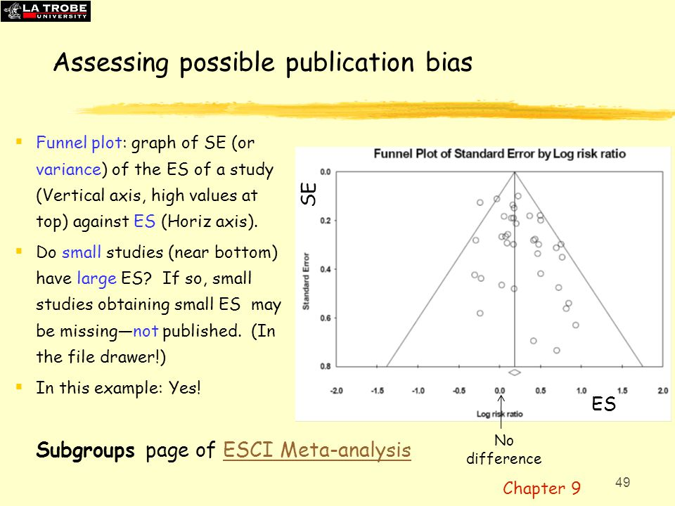 49 Assessing possible publication bias  Funnel plot: graph of SE (or variance) of the ES of a study (Vertical axis, high values at top) against ES (H