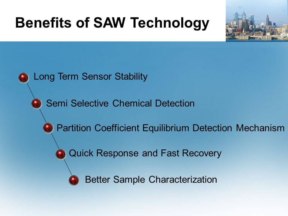 Long Term Sensor Stability Semi Selective Chemical Detection Partition Coefficient Equilibrium Detection Mechanism Quick Response and Fast Recovery Be