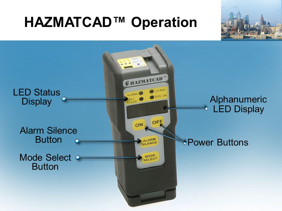 Alphanumeric LED Display Power Buttons Alarm Silence Button Mode Select Button LED Status Display HAZMATCAD™ Operation