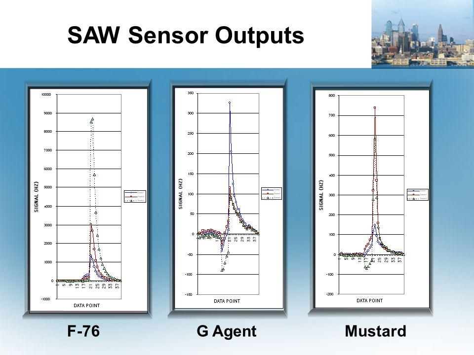 F-76 G Agent Mustard SAW Sensor Outputs