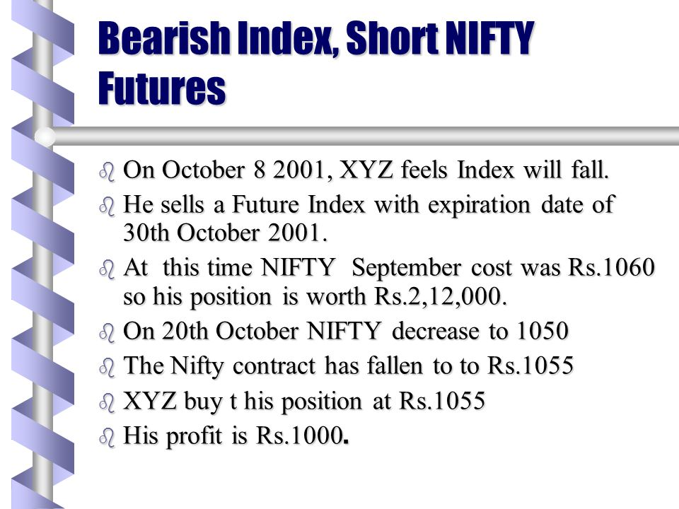 Bullish Index, Long NIFTY Futures b On September 8 2001, XYZ feels Index will rise. b He buys a Future Index with expiration date of 30th September 20