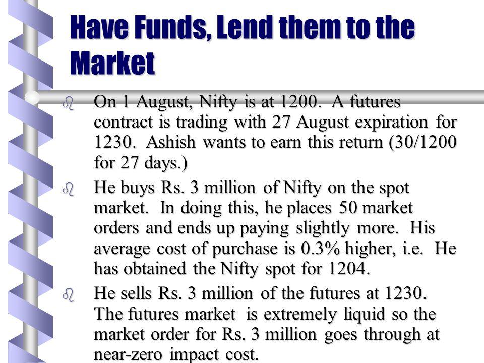 b Have Portfolio, Short Index Futures b Have Fund, Long Index Future