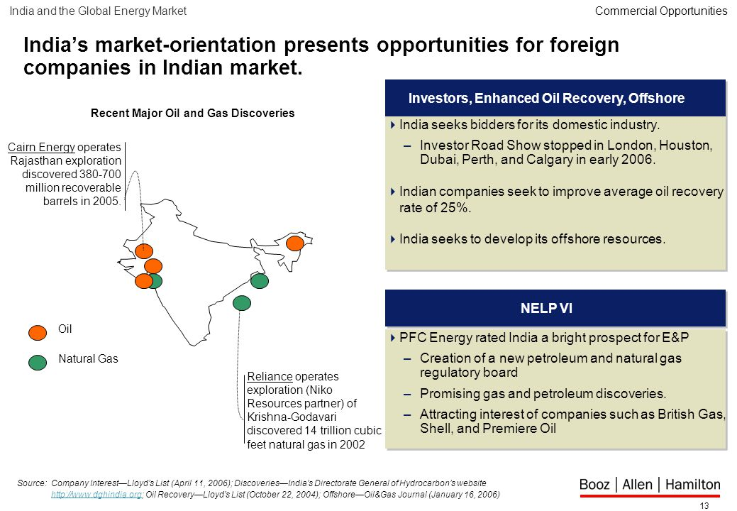 13 India's market-orientation presents opportunities for foreign companies in Indian market.