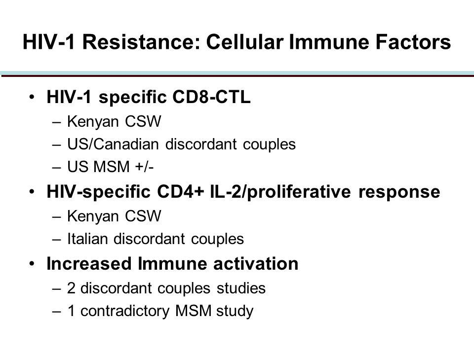 HIV-1 Resistance: Cellular Immune Factors HIV-1 specific CD8-CTL –Kenyan CSW –US/Canadian discordant couples –US MSM +/- HIV-specific CD4+ IL-2/proliferative response –Kenyan CSW –Italian discordant couples Increased Immune activation –2 discordant couples studies –1 contradictory MSM study