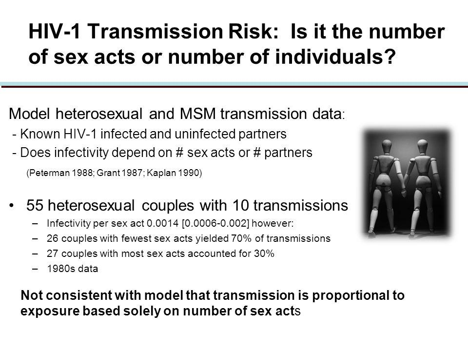 HIV-1 Transmission Risk: Is it the number of sex acts or number of individuals.