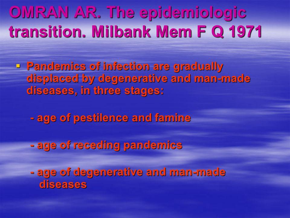 OMRAN AR.The epidemiologic transition.