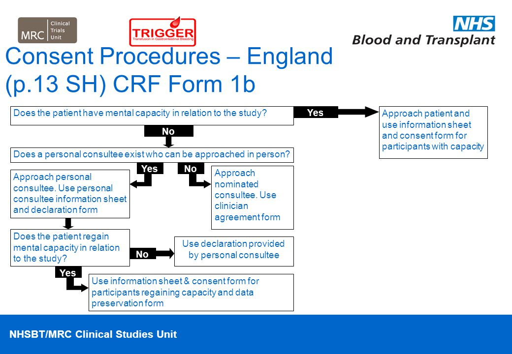 NHSBT/MRC Clinical Studies Unit Consent Procedures – England (p.13 SH) CRF Form 1b Does the patient have mental capacity in relation to the study?Appr