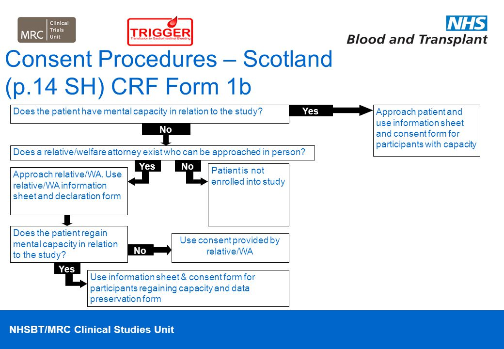 NHSBT/MRC Clinical Studies Unit Consent Procedures – Scotland (p.14 SH) CRF Form 1b Does the patient have mental capacity in relation to the study?App