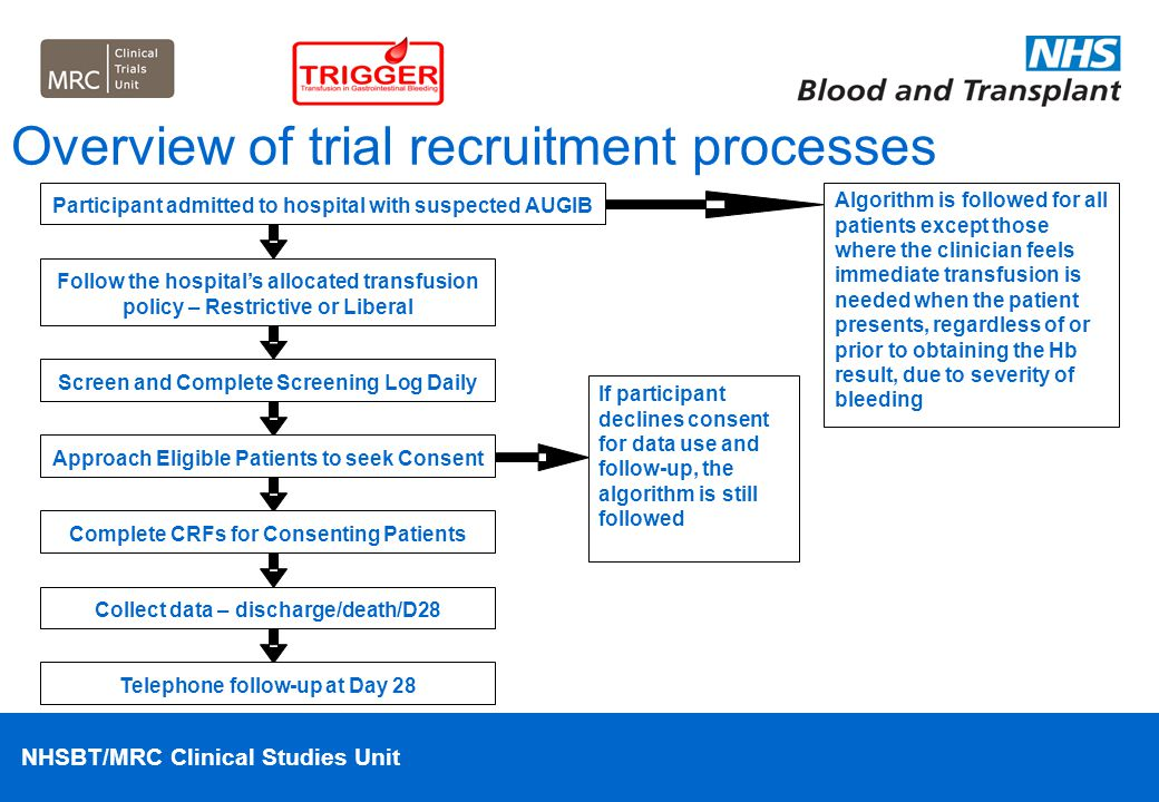 NHSBT/MRC Clinical Studies Unit When is a Data Preservation form needed.