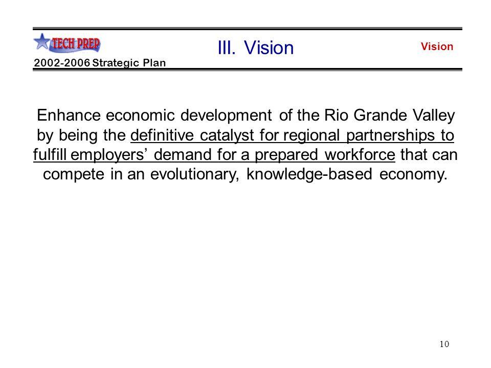 10 Vision 2002-2006 Strategic Plan III.