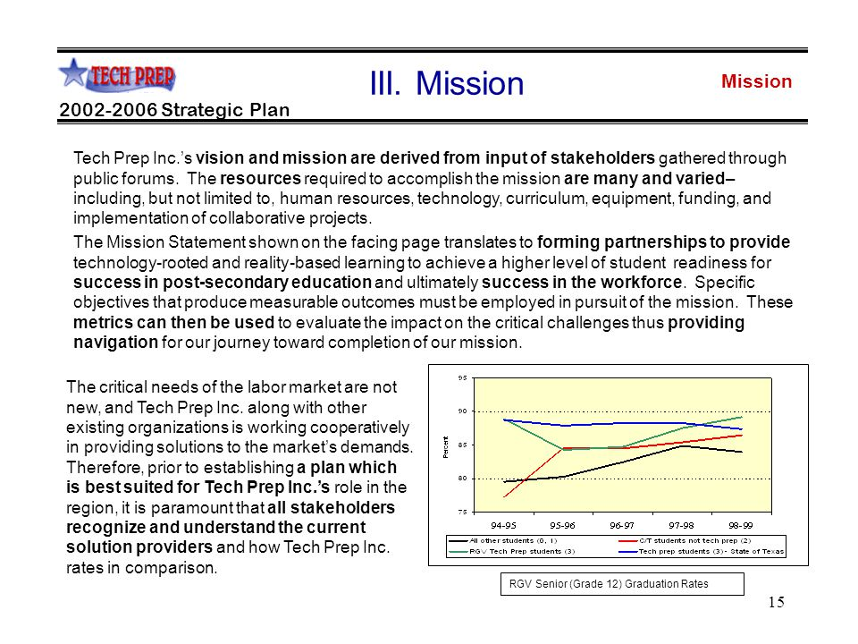 15 Mission 2002-2006 Strategic Plan III.