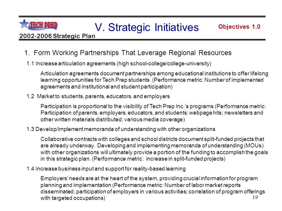 19 Objectives 1.0 2002-2006 Strategic Plan V. Strategic Initiatives 1.