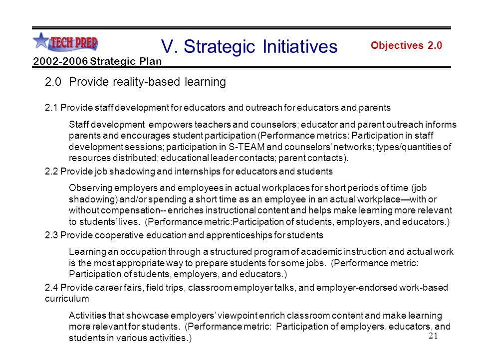 21 Objectives 2.0 2002-2006 Strategic Plan V.