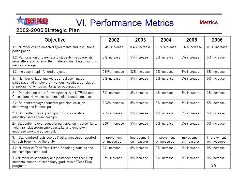 26 Metrics 2002-2006 Strategic Plan VI.