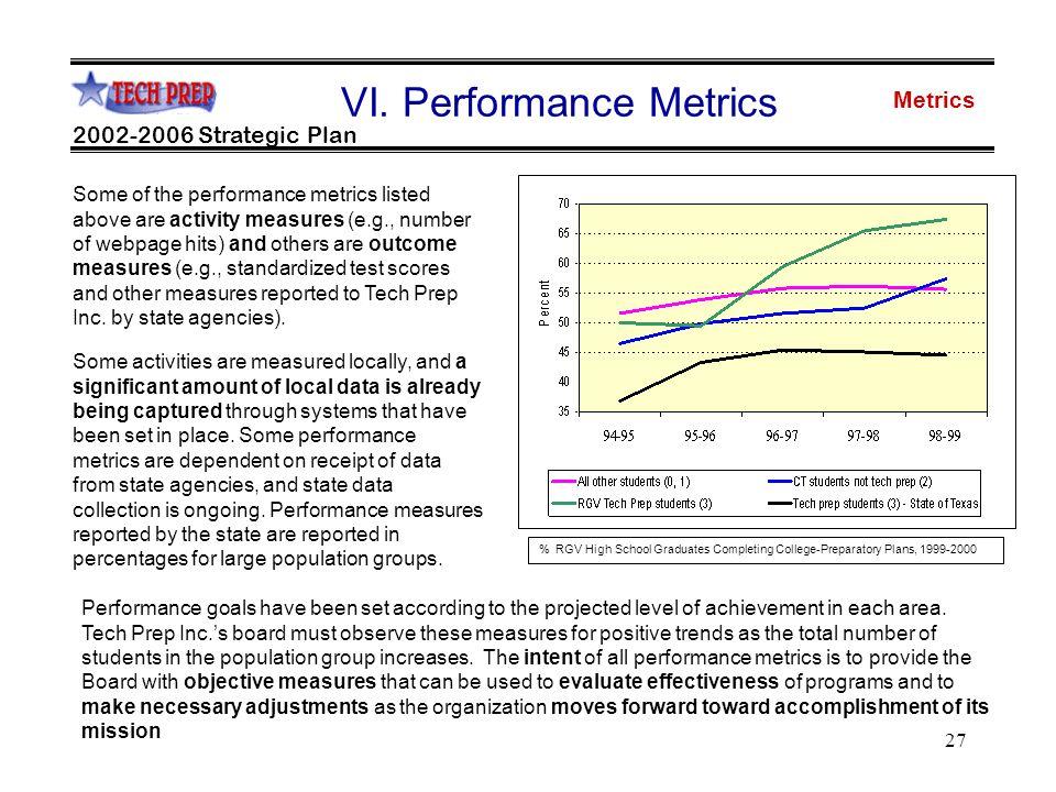 27 Metrics 2002-2006 Strategic Plan VI.