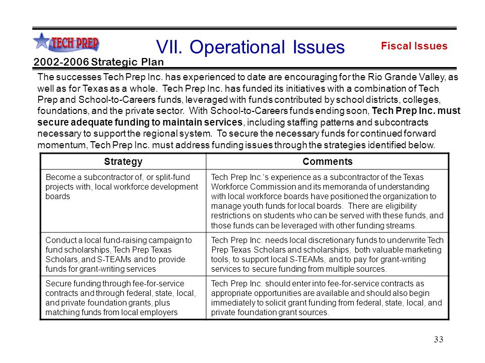 33 Fiscal Issues 2002-2006 Strategic Plan VII. Operational Issues The successes Tech Prep Inc.