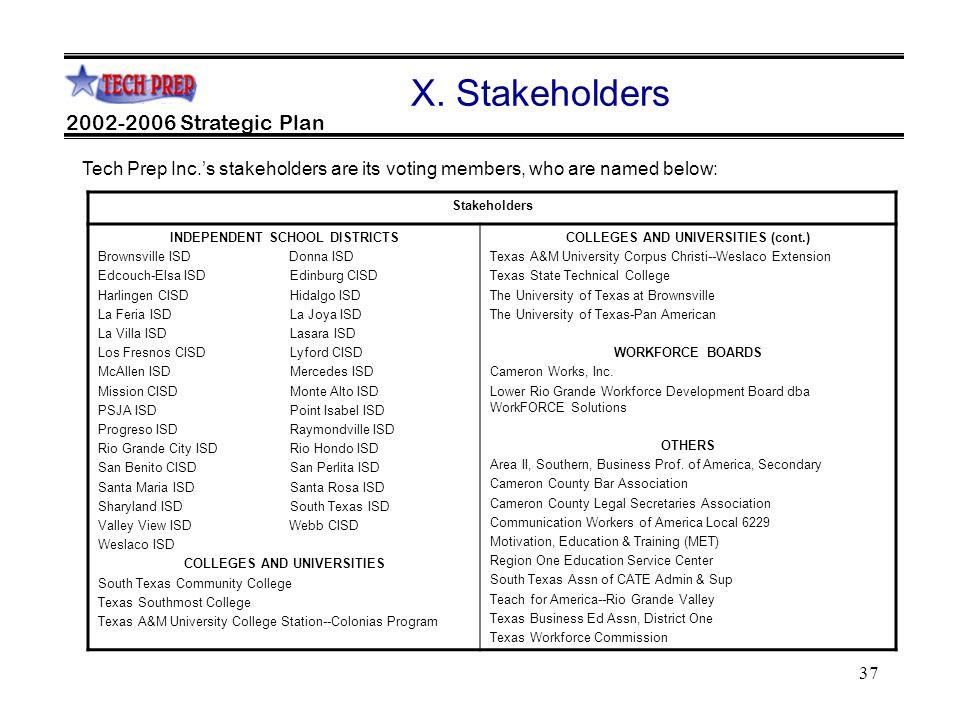 37 2002-2006 Strategic Plan X.
