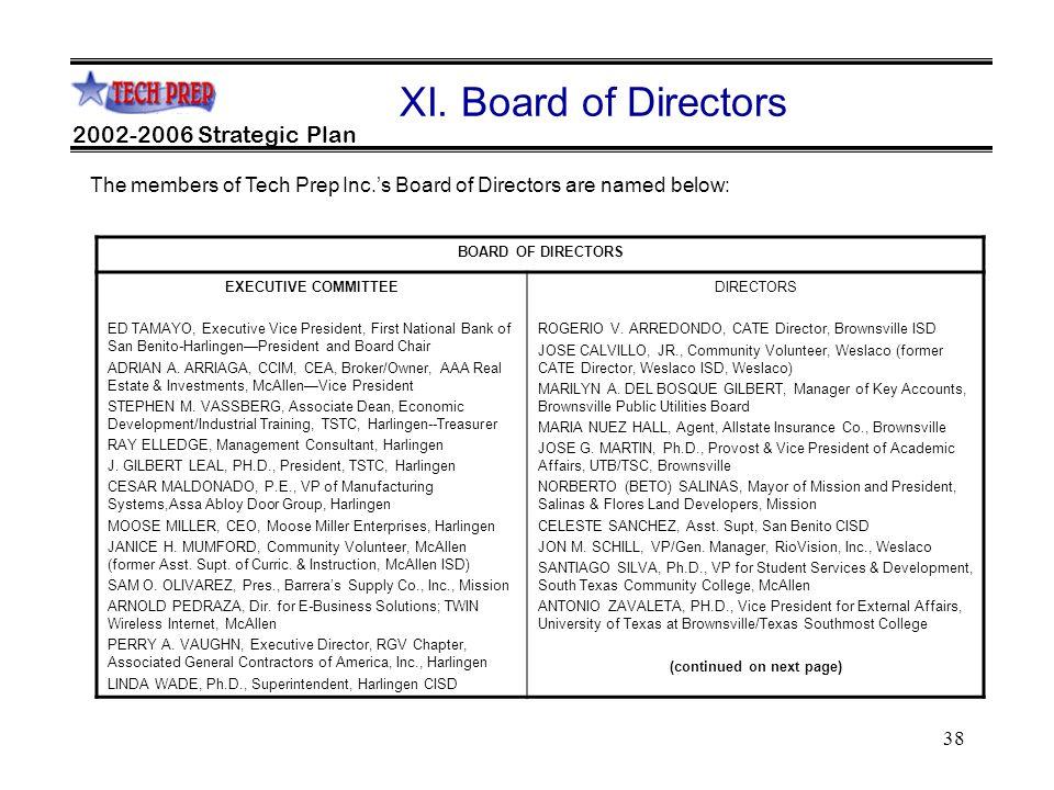 38 2002-2006 Strategic Plan XI.