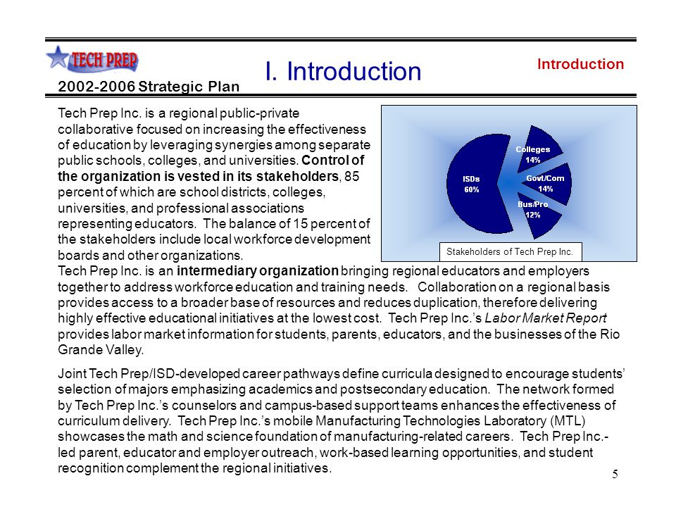 5 Introduction 2002-2006 Strategic Plan I. Introduction Tech Prep Inc.