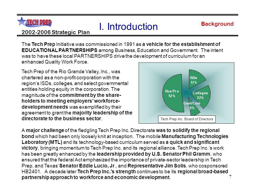 7 Background 2002-2006 Strategic Plan I.