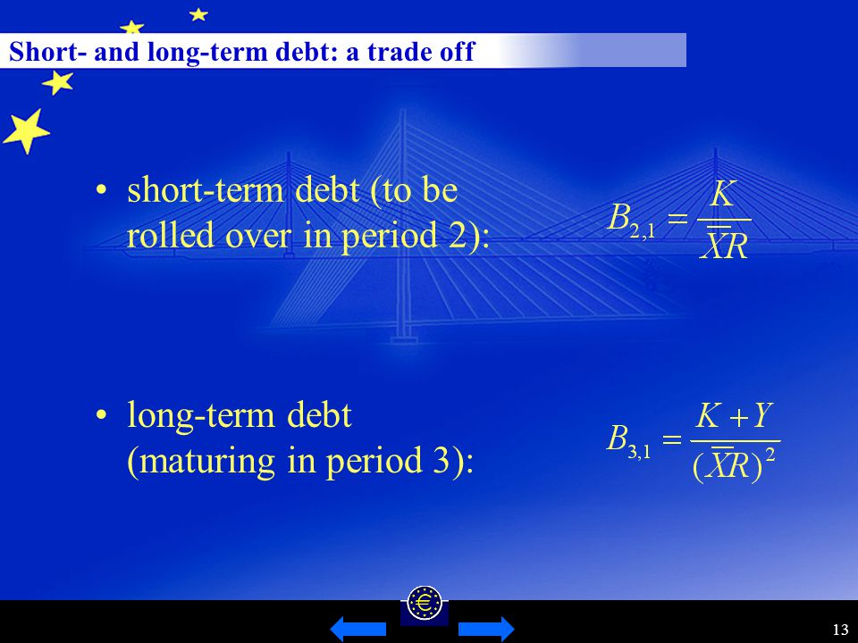 13 Short- and long-term debt: a trade off long-term debt (maturing in period 3): short-term debt (to be rolled over in period 2):