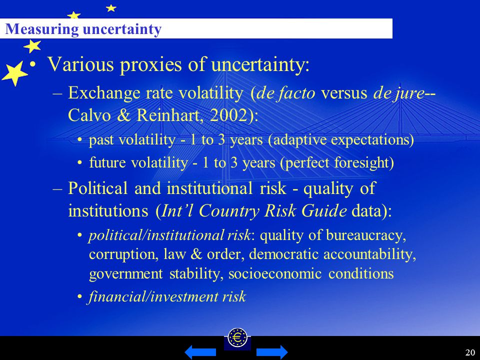 20 Various proxies of uncertainty: –Exchange rate volatility (de facto versus de jure-- Calvo & Reinhart, 2002): past volatility - 1 to 3 years (adaptive expectations) future volatility - 1 to 3 years (perfect foresight) –Political and institutional risk - quality of institutions (Int'l Country Risk Guide data): political/institutional risk: quality of bureaucracy, corruption, law & order, democratic accountability, government stability, socioeconomic conditions financial/investment risk Measuring uncertainty
