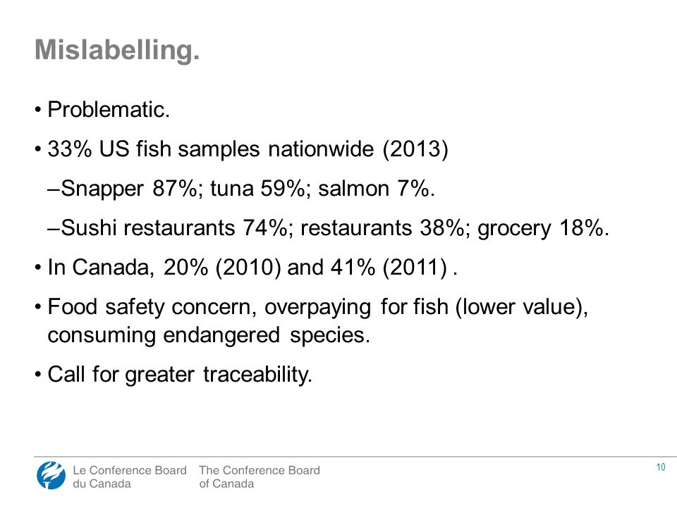 10 Problematic. 33% US fish samples nationwide (2013) –Snapper 87%; tuna 59%; salmon 7%. –Sushi restaurants 74%; restaurants 38%; grocery 18%. In Cana