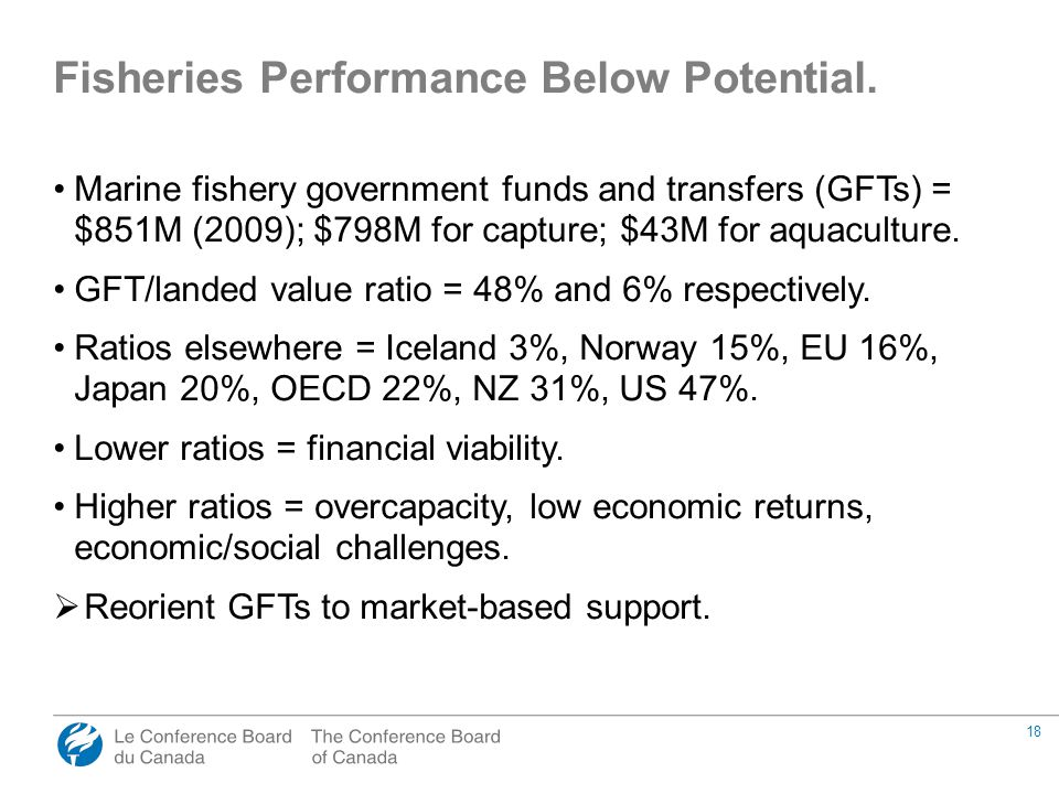 18 Marine fishery government funds and transfers (GFTs) = $851M (2009); $798M for capture; $43M for aquaculture. GFT/landed value ratio = 48% and 6% r