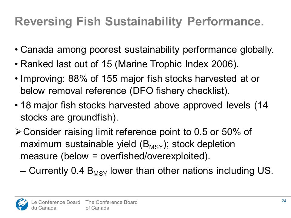24 Canada among poorest sustainability performance globally.