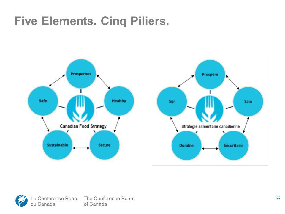 33 Five Elements. Cinq Piliers.