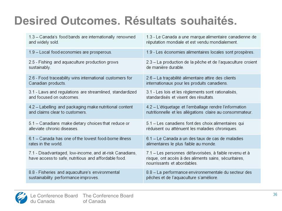 36 Desired Outcomes.Résultats souhaités.