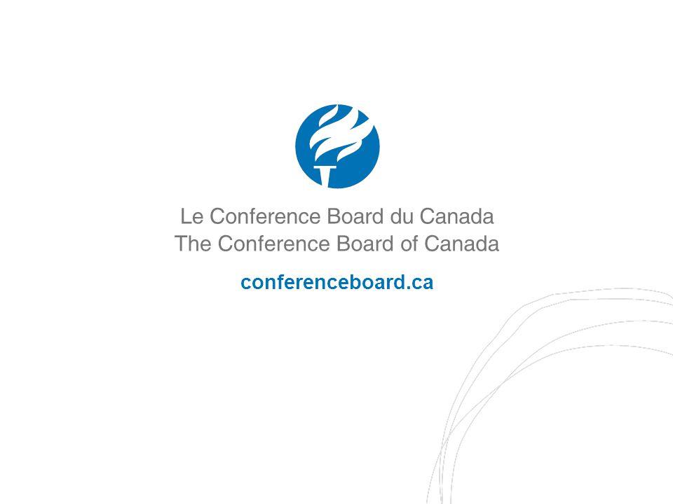conferenceboard.ca