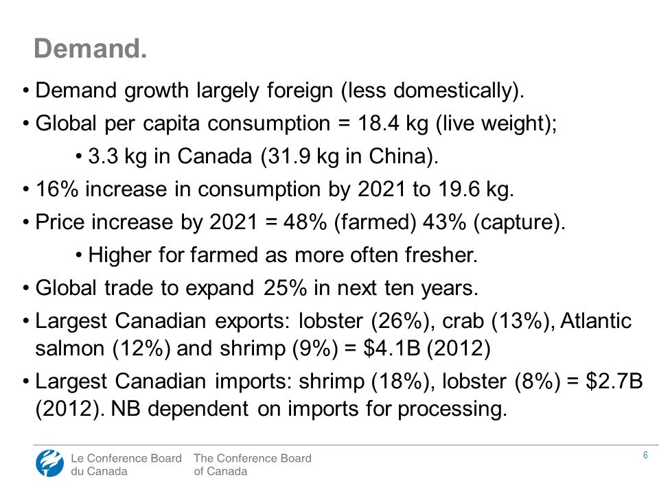 6 Demand growth largely foreign (less domestically).