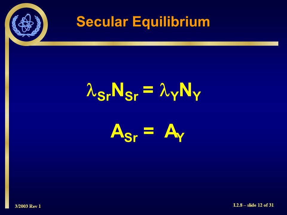 3/2003 Rev 1 I.2.8 – slide 12 of 31 Secular Equilibrium Sr N Sr = Y N Y A Sr = A Y