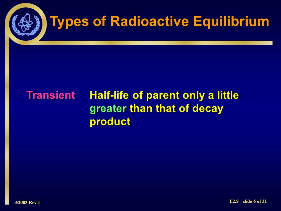 3/2003 Rev 1 I.2.8 – slide 6 of 31 Types of Radioactive Equilibrium TransientHalf-life of parent only a little greater than that of decay product